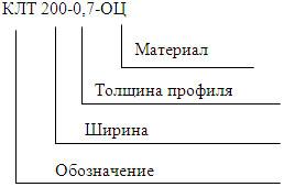 Крышка Т-секции, обозначение при заказе