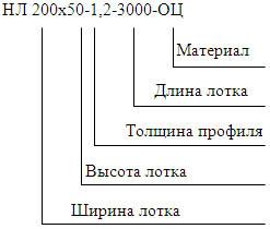 Обозначение при заказе кабельного лотка лестничного типа
